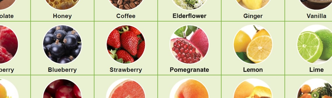 Graphic showing pictures of fruit and flavours